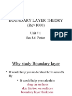 1boundary Layer Theory