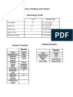 Laboratory Findings of the Patient