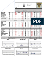 New Haven CompStat Weekly Report - Jun 29 - Jul 5 2020