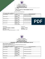 INDIVIDUAL DAILY LOG AND ACCOMPLISHMENT REPORT