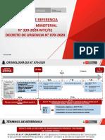 TDR PVD DU 070