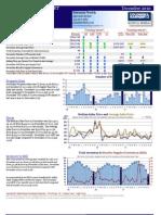 Market Action Report - Zip Code_ 10520 - Cortlandt - Dec2010