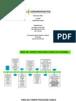 linea del tiempo  psicologia clinica colombia VERSIÓN 2