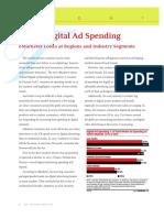 global ad spending