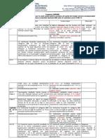 Propuneri CNIPMMR Fonduri COVID