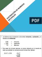 TALLER 2 SUSTRACCION DE NUMEROS NATURALES.pptx