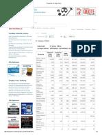 Properties_ E-Glass Fibre