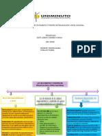 408187963-Mapa-Conceptual-Ley-de-Fomento-y-Fuentes-de-Financiacion-a-Nivel-Nacional
