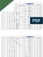 Listado Funcionarios - MVCT