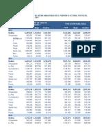 BOLIVIA POBLACIÓN EN EDAD DE VOTAR HABILITADA EN EL PADRÓN ELECTORAL POR SEXO, SEGÚN DEPARTAMENTO, 2013 - 2017