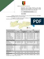 01836_08_Citacao_Postal_cqueiroz_PPL-TC.pdf