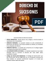 NOCIONES GENERALES DEL DERECHO DE SUCESIONES