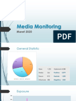 Media Monitoring maret 2020