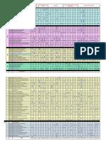MECH - AHEP Spreadsheet