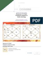 Navamsa_ D 9 Chart Prediction Analysis In Vedic Astrology.pdf