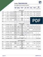 ALUMINIOS Cuadros Generales Equivalencias.pdf