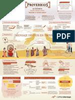 020- Infografía - Proverbios