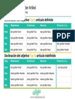 tabla_ declinaciones del adjetivo tipo I y II.pdf
