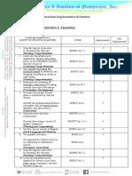 GRADE 8 ENGLISHCURRICULUM-IMPLEMENTATION-EVALUATION.docx