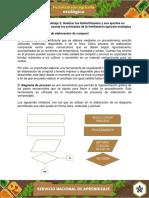 Evidencia_Diagrama_de_proceso_Representar_el_proceso_de_elaboracion_de_compost