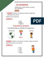 Los sustantivos.pdf