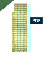 estrutura_gerencial_resultados