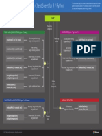 microsoftml-package-algorithm-cheat-sheet-v2