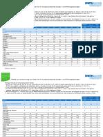 RWTH-Tabelle_Notenumrechnung_2019.pdf