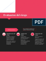 MARCO ISO 31000 PUNTO 6.4-6.7