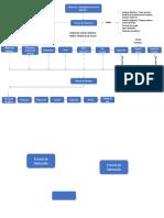 Diagrama de proceso Montaje metalico