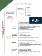 Lineamientos para el proceso de evaluación y acreditación