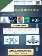 2.TABLAS DE FRECUENCIA