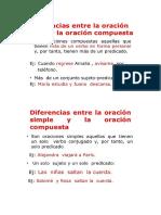 10 Ejemplos de oraciones simples con sujeto explícito.docx