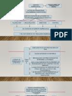 Diapositivas Gestion de Producto y Marca[22].pptx