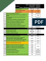 Plan Ambiente de Pruebas V16 Cemex