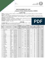 Nuovo-disposto-graduatoria-definitiva-CODI-21