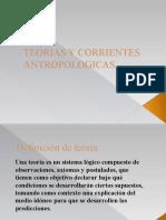 Teorias y Corrientes Antropologicas Oficial