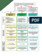 connaissances_course_en_duree_pontus_1_.pdf