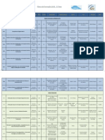 Plano de Formação 2011 - 1ª Fase