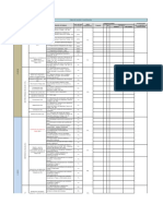 Evaluación estándares mínimos