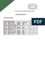 Nouvel allotissement (fourniture latérite)