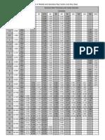 ANSI-Pipe-Schedules