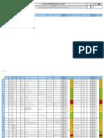 Evaluation des risques BU ZCIT 05112014