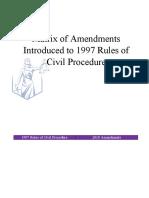 Matrix of Amendments Introduced to 1997 Rules of Civil Procedure.docx