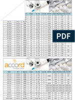 Accord_Product_List