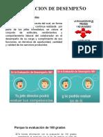 EVALUACION DE DESEMPEÑO.pptx