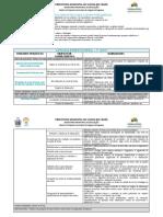 Matrizes de Língua Portuguesa - 7º Ano Rr