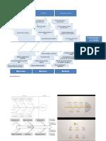 Diagrama de Ishikawa Freewordtemplates.docx