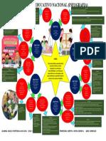 infografia PEN - ARACELY ACHA