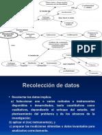 RECOLECCIÓN DE DATOS. INSTRUMENTOS